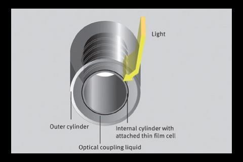 Solyndra photovoltaic panels